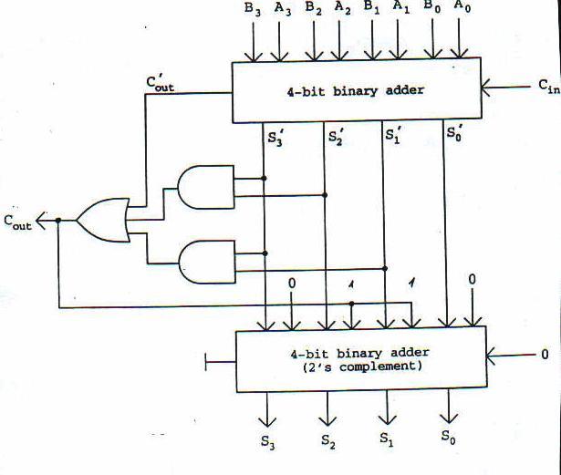 4 Bit Binary Full Adder Logic Gate moreover Full Wave Bridge Rectifier Supply additionally 37ut76 further Simple Micro ere Meter Circuit moreover Simple High Voltage Generator Circuit. on home circuit diagram