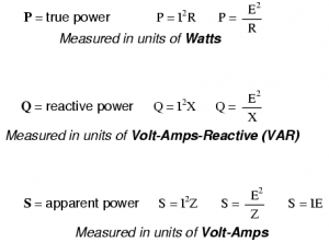 complete description of reactive power,active power and apparent power
