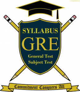 Syllabus of GRE