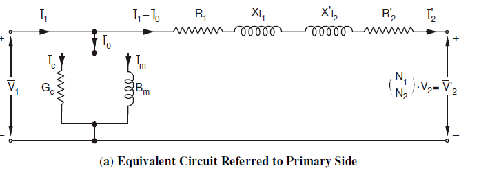 Equivalent circuits of transformer on load as well as on no load approximate equivalent circuits of transformer ccuart Choice Image