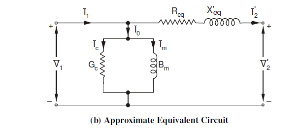 Equivalent Circuits of Transformer on load as well as on no load
