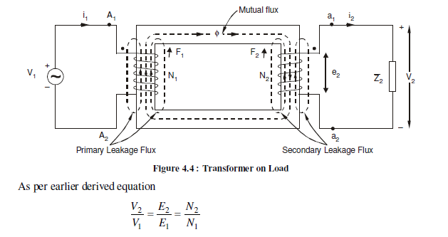 Equivalent circuits of transformer on load as well as on no load new transformer on load ccuart Image collections