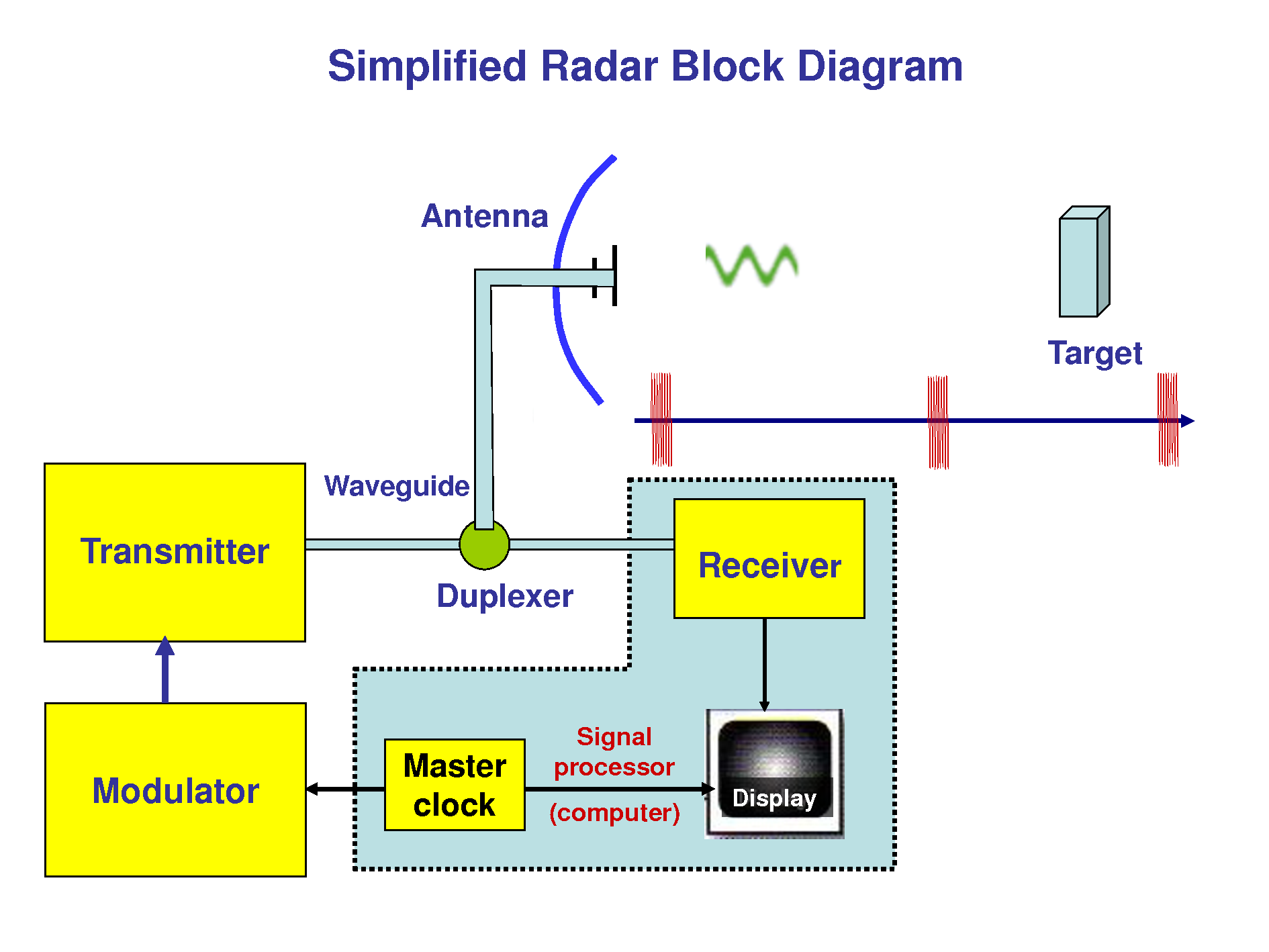 working principle of microwave oven pdf