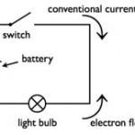 simple electrical circuit diagram - 990×670