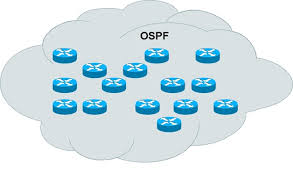 Networking Questions and Answers on EIGRP and OSPF