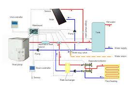 solar heat pump work