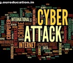 Ethical hacking Training in Hyderabad
