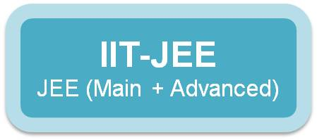 IIT-JEE-Advanced-2014-results
