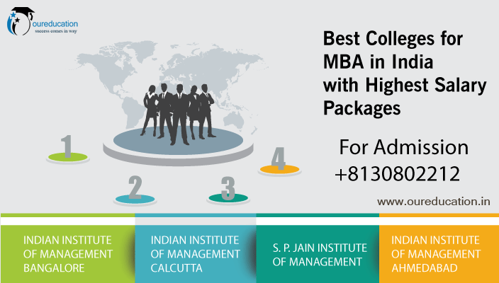 mba institute image