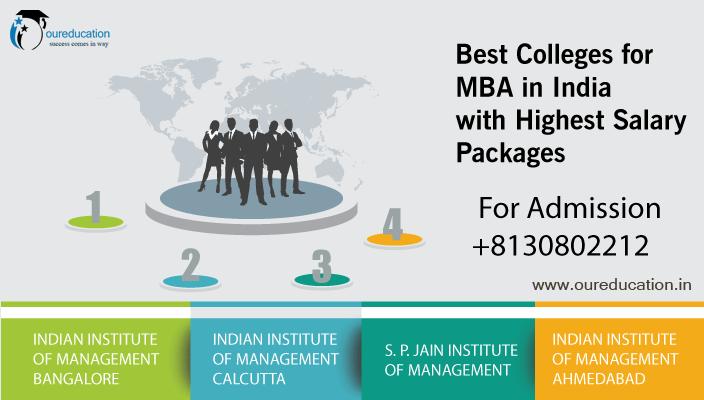 mba institute image