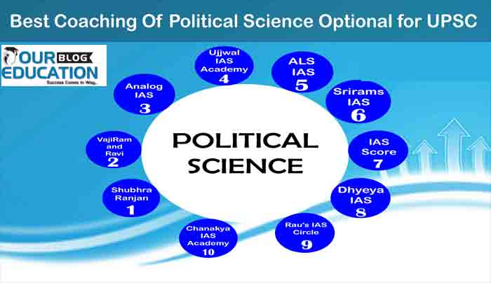 Political science and international relations coaching for ias