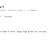 Sarwar IIT and Medical Classes in Aligarh