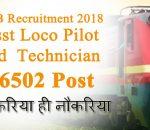 RRB 2018 Syllabus Asst Loco Pilot and Technician 26502 POST
