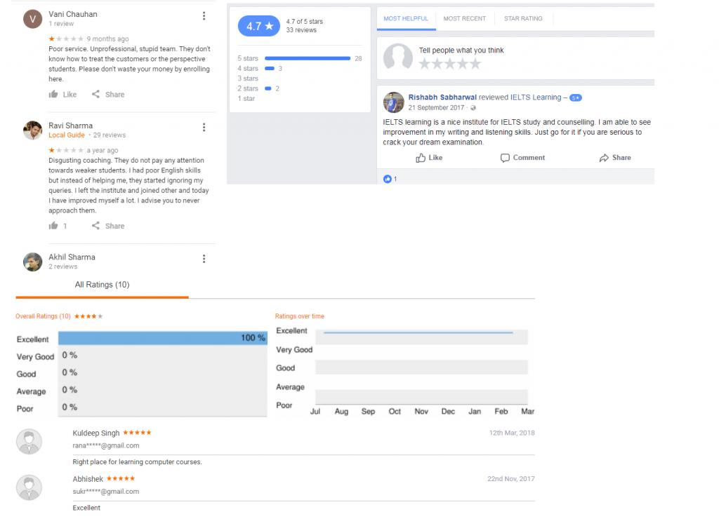 IELTS Coaching Chandigarh Google & Facebook & just dial Reviews