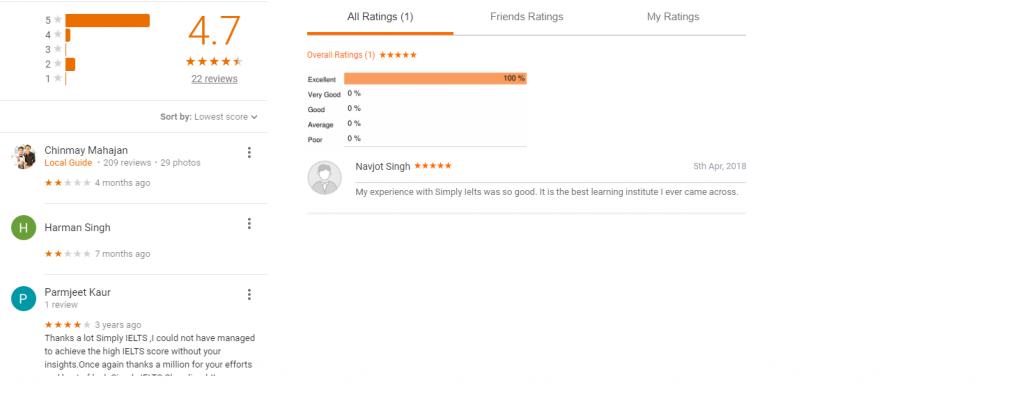Simply Ielts Coaching Chandigarh Reviews