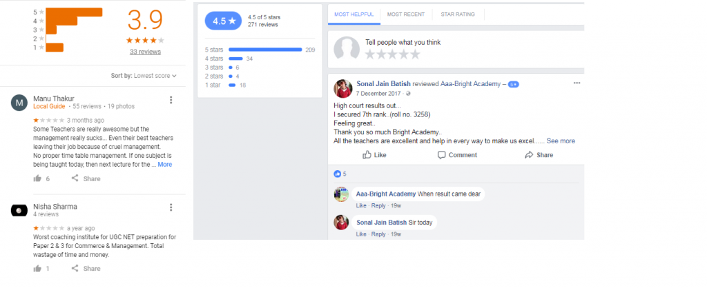 Bright Hotel Management Coaching Institute Chandigarh Reviews