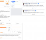 Gate Revolution Chandigarh Reviews