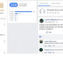 INSIGHTS IAS Coaching Bangalore Google & bFacebook Reviews