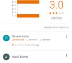 Study Circle Coaching Nagpur Reviews
