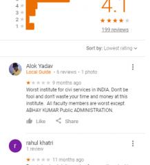 ALS IAS Coaching Delhi Reviews