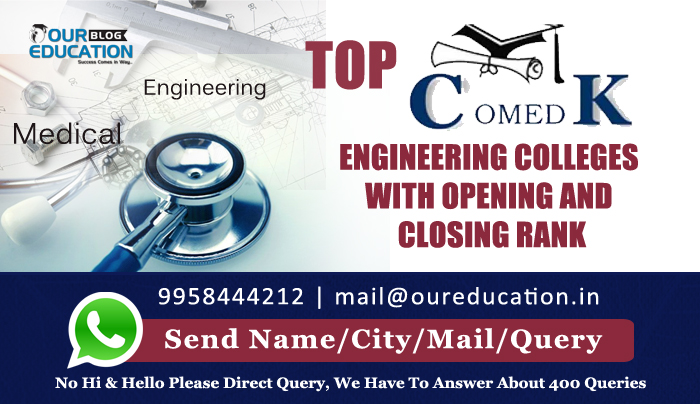 Top COMEDK Engineering Colleges with Opening and Closing Rank