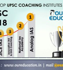 TOP 10 UPSC COACHING CENTRE IN BANGALORE