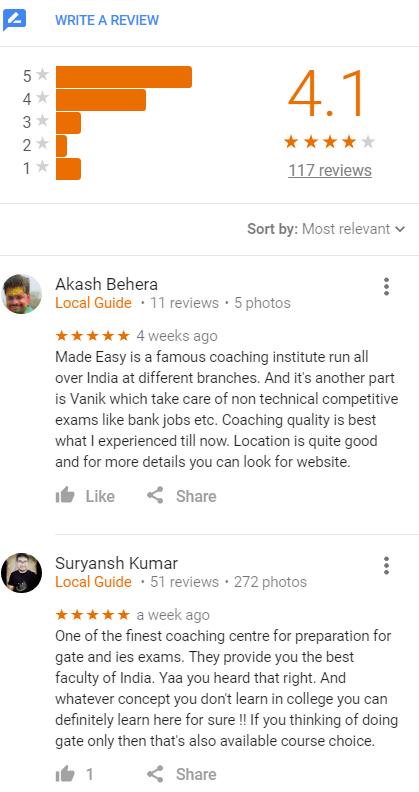 made easy gate coaching bhubaneswar reviews