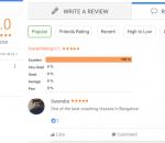MiQ Classes Bangalore Reviews