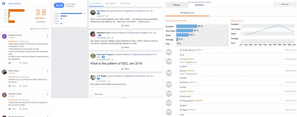 Academy of Engineering DMRC Coaching Delhi Reviews