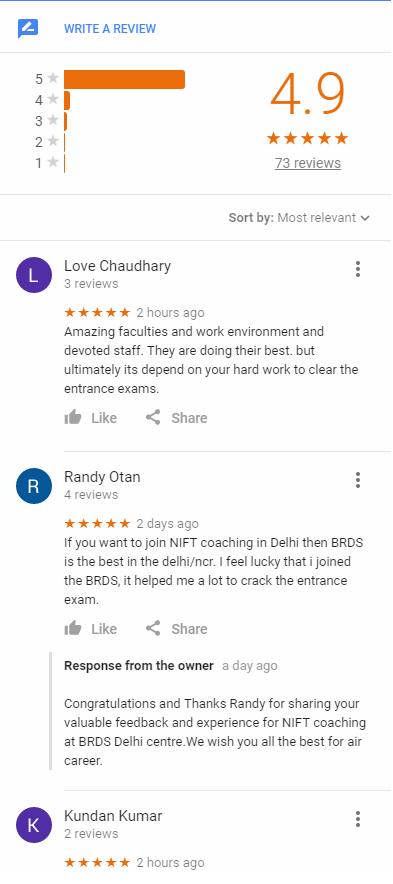 NIFT Coaching