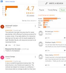 Career Launcher SSC Coaching Varanasi Reviews
