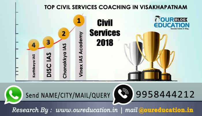 Top Civil Services Coaching in Visakhapatnam