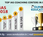 top 10 IAS caching centres in Patna