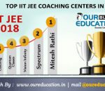 Top 10 IAS Coaching centers in Patna