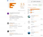 Kd Campus Banking Coaching Varanasi Reviews