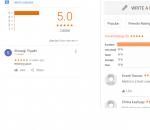 Medha EduCare Banking Coaching Lucknow Reviews