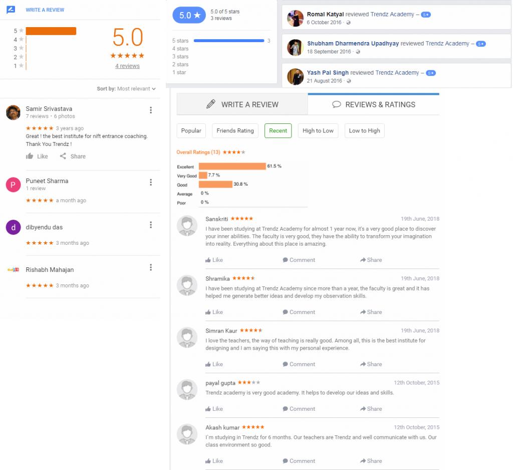 Trendz Academy NIFT Coaching Delhi Reviews