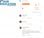 ZiTA Banking Coaching Lucknow Reviews