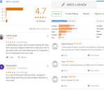 Career Launcher CLAT Coaching In Pune Reviews