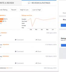 Fiit Jee Ltd Coaching In Pune Reviews