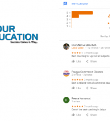 Pragya Classes UGC Net Coaching In Jaipur Reviews