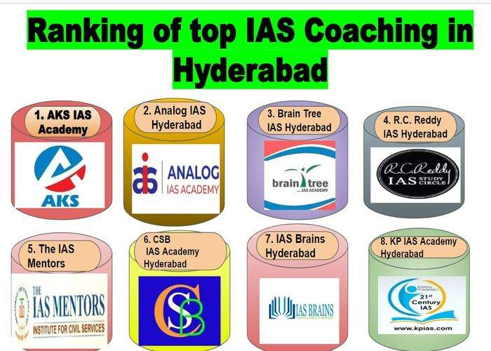 Ranking of Top IAS Coaching in Hyderabad