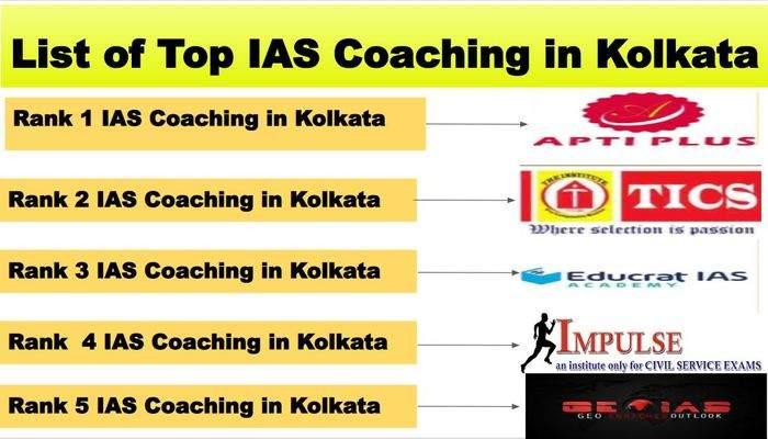 List of Top IAS Coaching in Kolkata