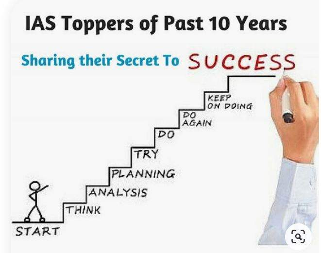 Best IAS Preparation in Allahabad
